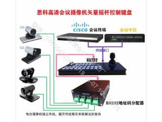 NK-SX850KC-美国思科新一代高清会议摄像机控制键盘