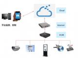 杰和科技RTU远程终端控制系统方案