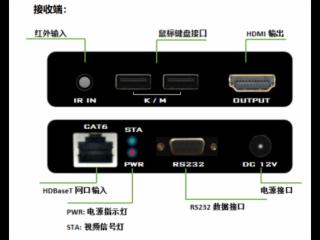XR-HHWK070-1-新銳視聽 70M HDMI HDBaseT KVM 網線傳輸器