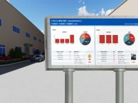 工厂车辆统计系统_通道口人员管理分析系统方案