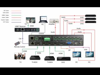 XR-DLXSXT-5X1-新锐视听 5X1 4K 60HZ 切换器 HDMI DP VGA集线器