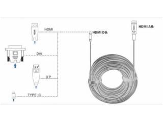 XR-AGQ-H-D-D-新銳視聽 HDMI+DVI+DP 分離式AOC光纖線纜 光端機