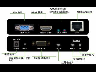 XR-HW-150M-5-新锐视听 4K 150M HDMI H.265网络延长器 音频+红外+VGA输出