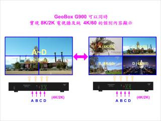 G900-8k/2k 輸入 4k/60 輸出電視牆控制器