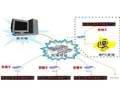 信息发布系统-信息发布系统