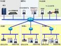 GLOVIEW-視頻會議直播 / 錄播系統