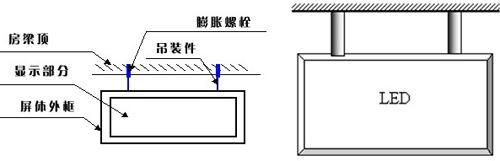 LED显示屏结构图