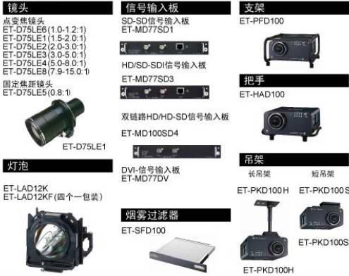 松下Panasonic 三芯片DLP投影机 PT-D12000C配件