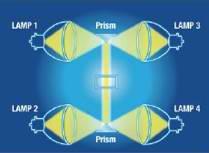 松下Panasonic 三芯片DLP投影机 PT-DZ12000C灯泡