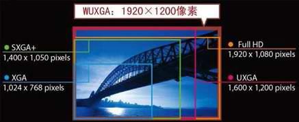 松下Panasonic 三芯片DLP投影机 PT-D12000C分辨率
