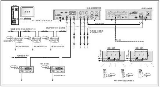 HCS-5100MA/08